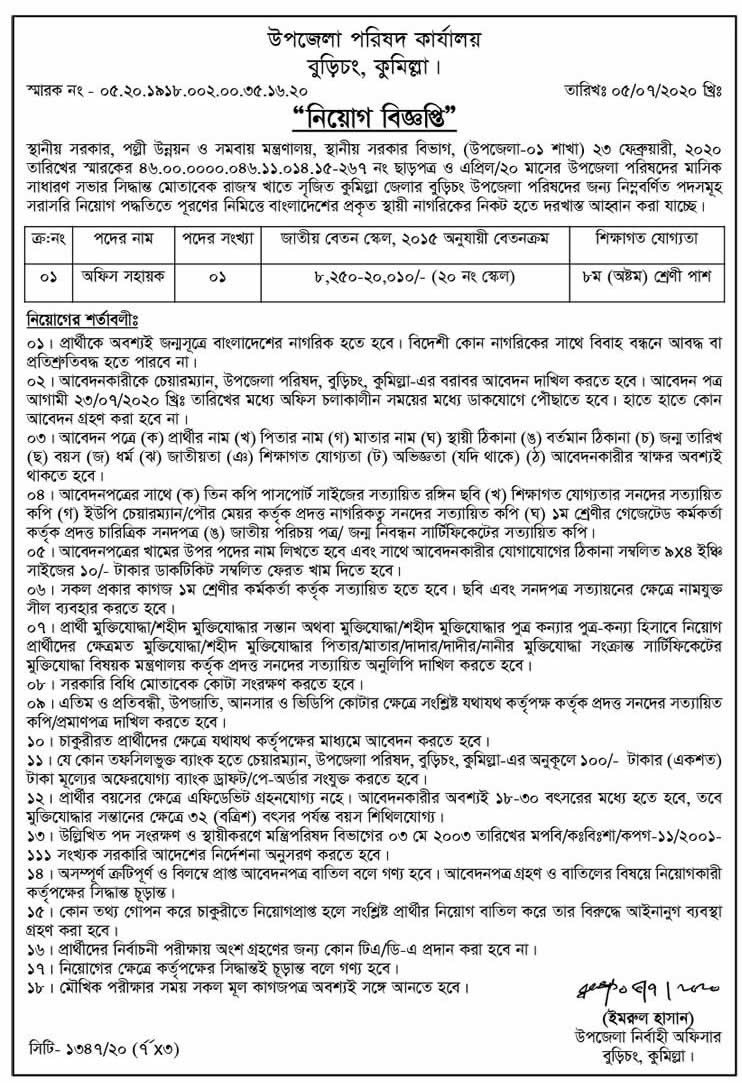Upazila Parishad Office Job Circular 2020